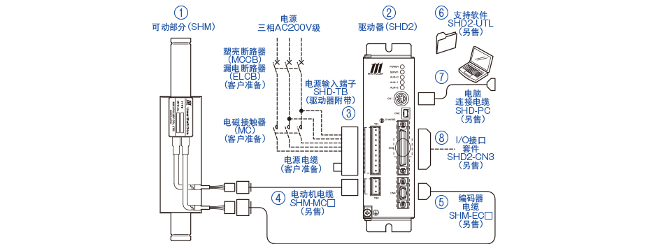 928te2编码器接线图