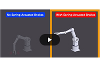 Brake is applied when unenergized/Spring-Actuated Brake