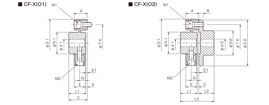 Specifications | CF-X Models | Miki Pulley