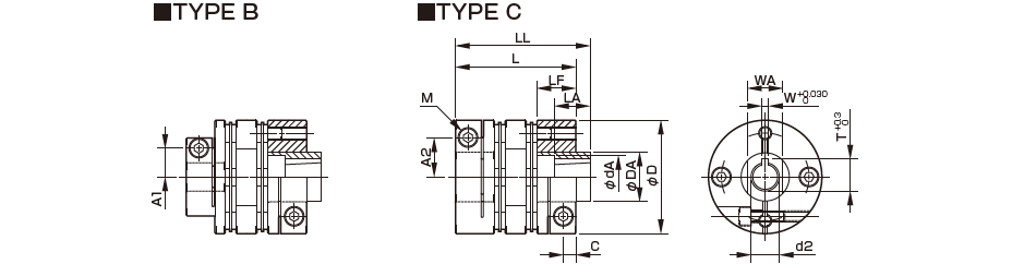 Specifications | SFC Models | Miki Pulley